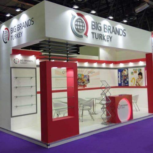 Big Brands, Turkey